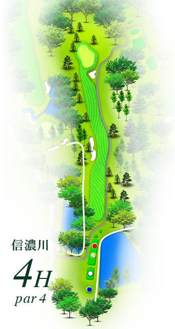 信濃川4h par4